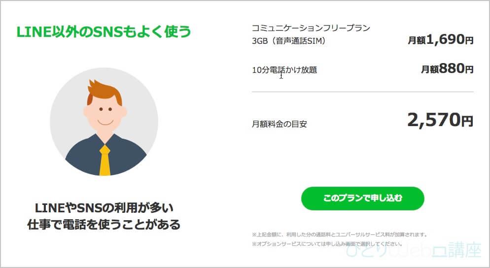 料金に納得できた「音声通話SIM:3GB 月額1,690円」