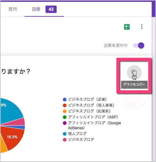 回答結果のグラフが表示された状態で、回答結果のグラフ内の右上《グラフをコピー》アイコンをクリックします。